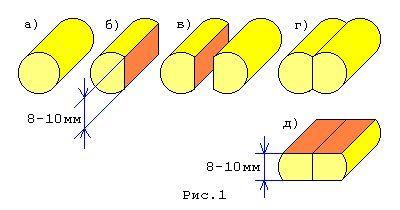 Виготовлення пробкових рукояток для спінінга в домашніх умовах. (Як зробити ручку для спінінга).