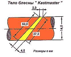 До питання про геометрії kastmasterа