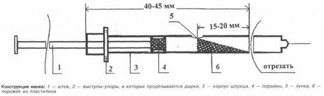 Схема манка з шприца
