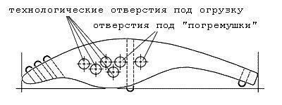 Московський воблер - zalt