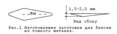 Застосування блешень малого розміру для зимової ловлі окуня