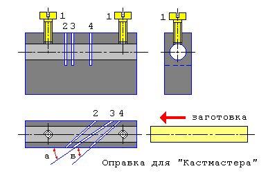 Пристосування для виготовлення кастмастера